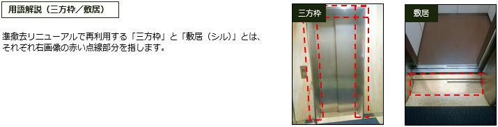 用語解説(三方枠/敷居)